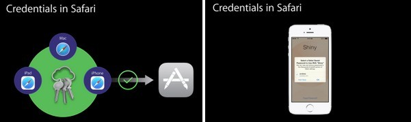 iOS 8 lets apps access Safari AutoFill credentials for quick & easy login